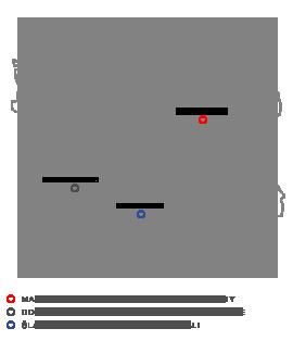 mapa-icl-steel